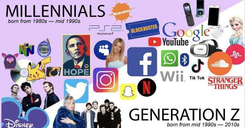 About (7) Generations, Generation X, Y, Z etc...